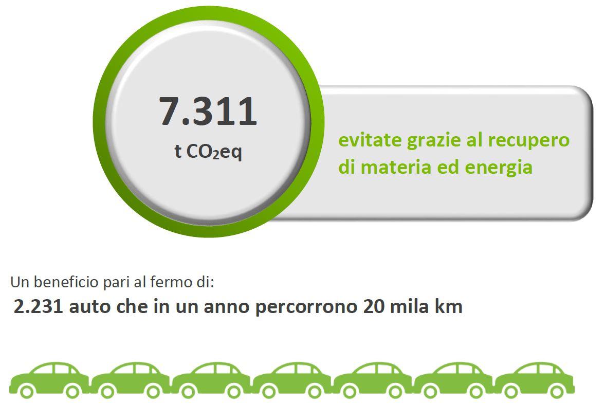 Midea aiuta l'ambiente ecco il Green Economy Report di Remedia